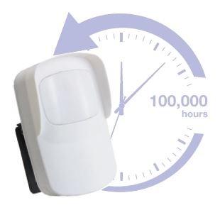 Умный многофункциональный KNX датчик Doppler motion sensor