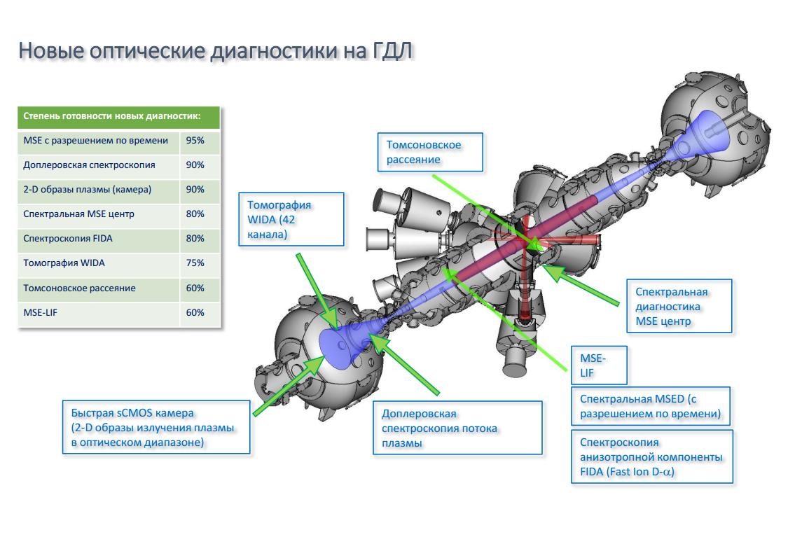 вакуумный реактор схема