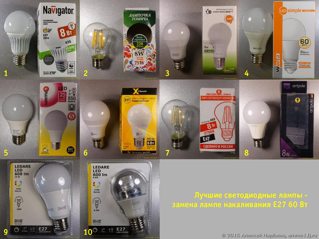 каждого знака какую светодиодную лампу купить для дома нашем интернет-магазине