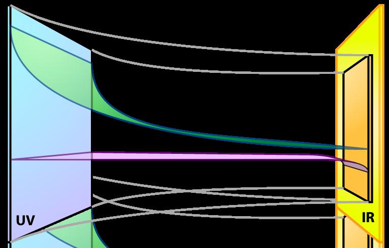 Величайшая нерешённая задача современной физики: почему гравитация такая слабая?