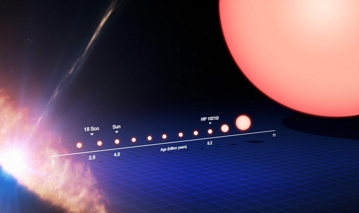 [Перевод] Спросите Итана: почему звёзды бывают разных размеров?