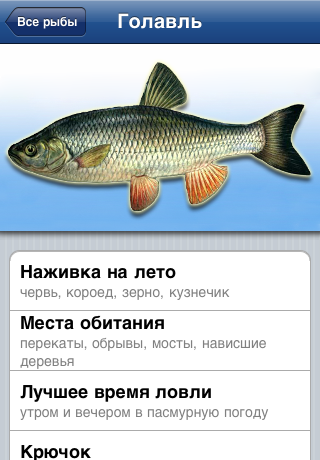 brief information about the selected fish: where and how to fish