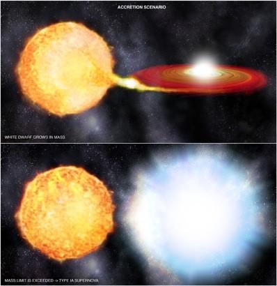 Спросите Итана №83: что, если тёмная энергия не настоящая?