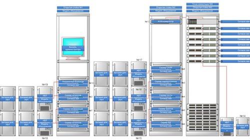 Детализированная схема размещения оборудования