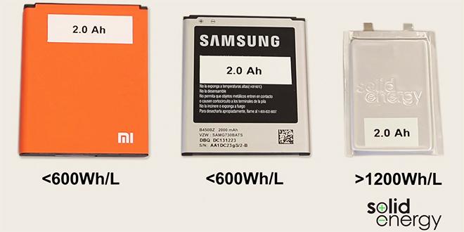 Почему у нас до сих пор нет аккумуляторов нового поколения?