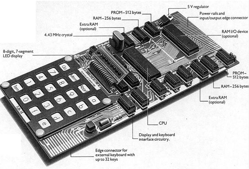 Цены на популярную электронику прошлого в сегодняшних деньгах: 1970-е годы