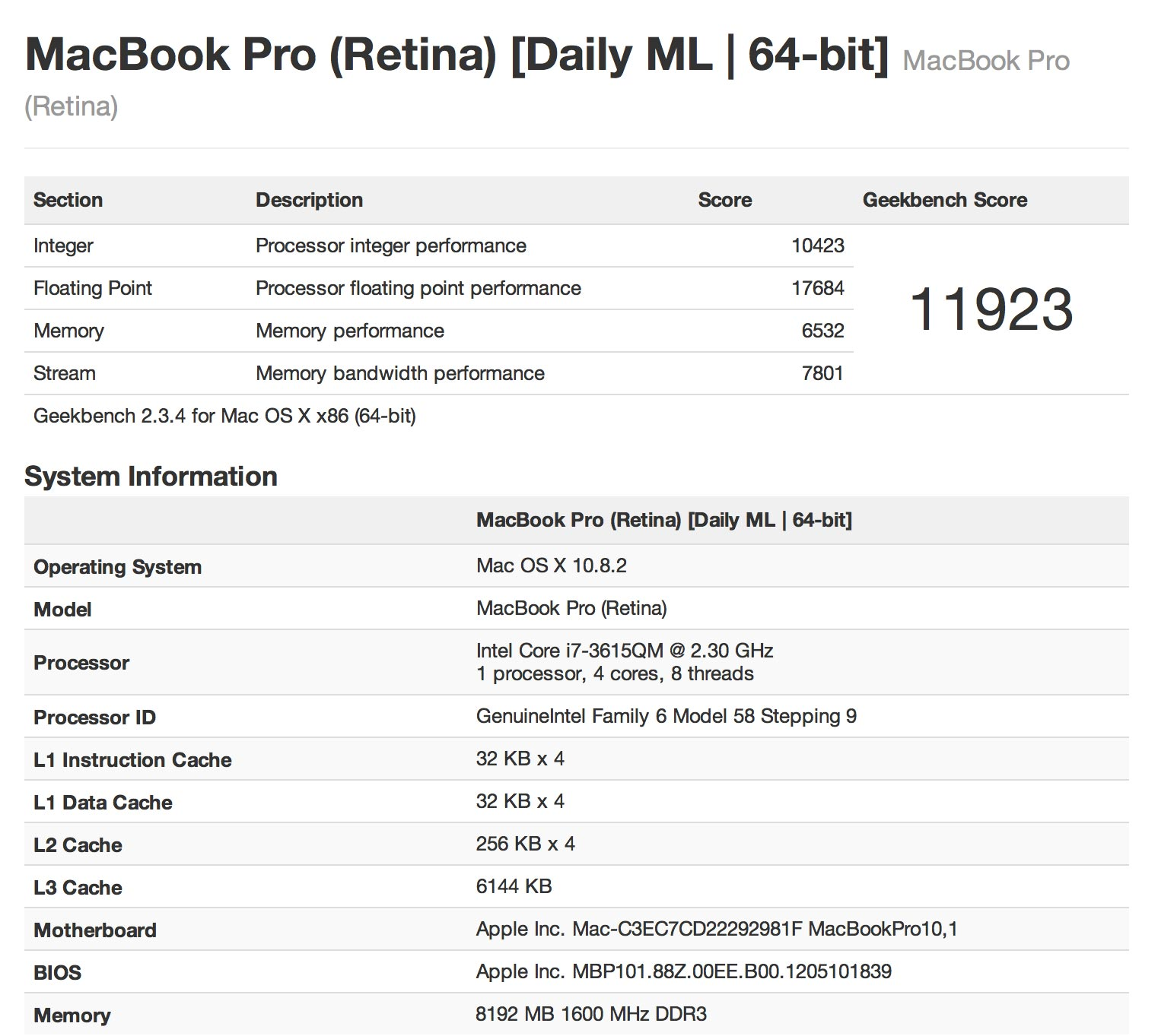 инструкция к macbook pro ретина на русском