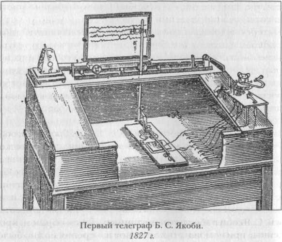 Рождение, расцвет и смерть телеграфа
