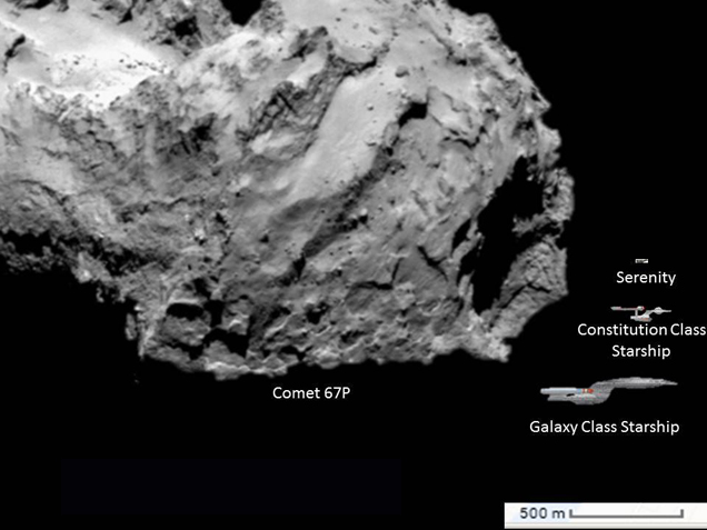 A size comparison of the comet 67P with popular sci-fi spaceships