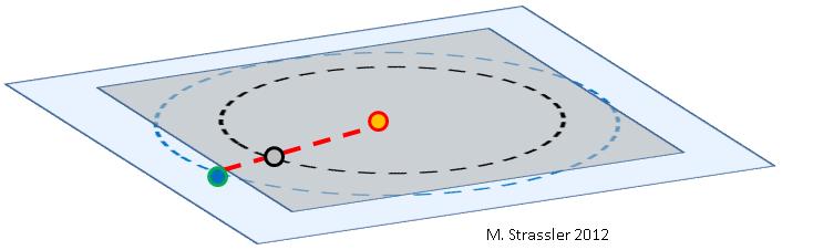 [Перевод] Прохождение Венеры по диску Солнца и определение расстояния между ними