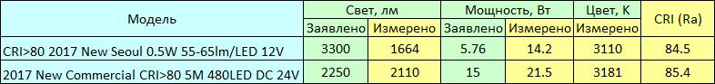 63a1acc42174ddb8f096c1209a530c50.png