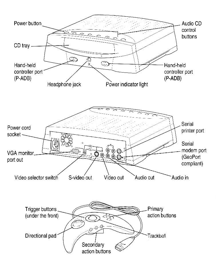[Перевод] Забытая игровая консоль Apple
