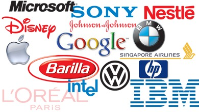 World's Most Reputable Companies