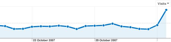 wp super cache plugin visits graph