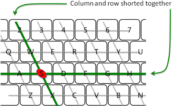 NKRO on USB Problems and crutches at their solutions Geek magazine – Keyboard Wiring Diagram