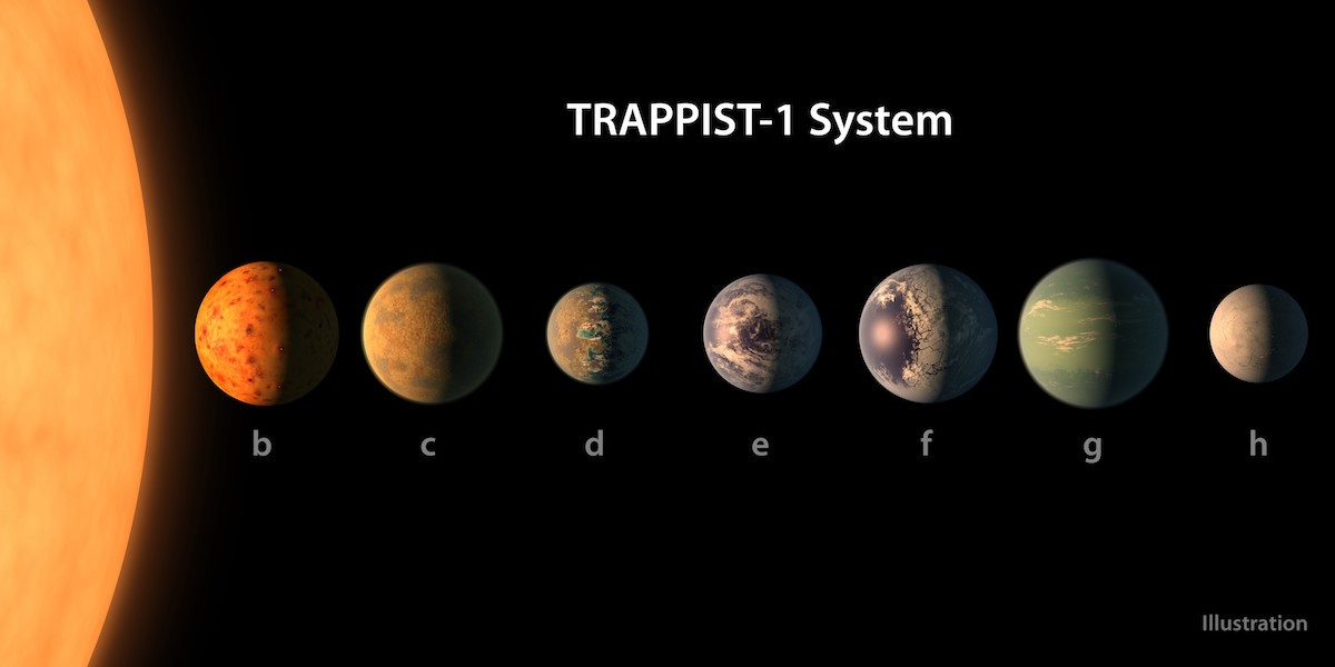 Изучение красных карликов показывает, что условия на планетах системы TRAPPIST-1 неоптимальны для жизни