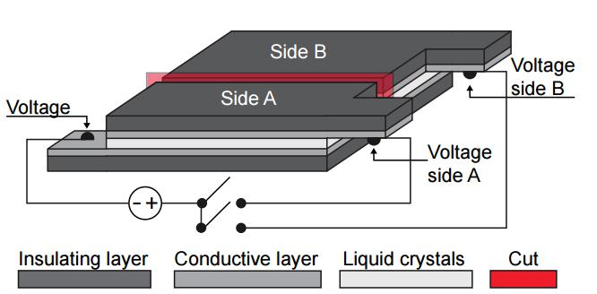 Исследователи создали новый композитный материал с изменяемой прозрачностью