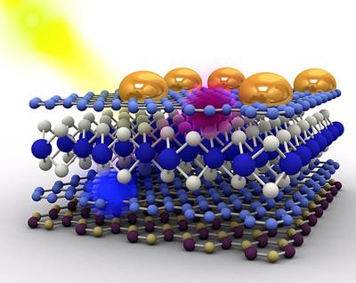 Модель гетероструктуры для фотовольтаики (преобразования энергии солнца)