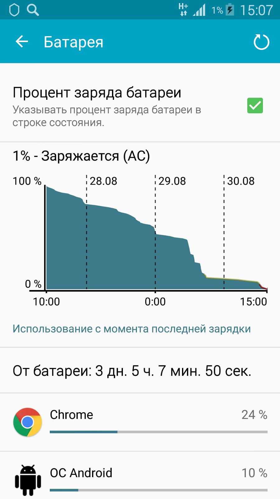 картинки показывающие процент зарядки администратор идет навстречу