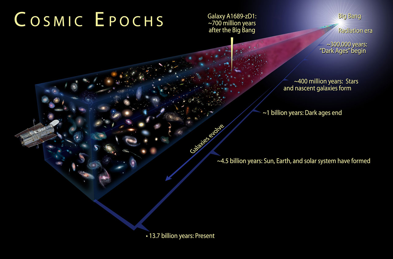 how galaxies are formed - HD1280×844