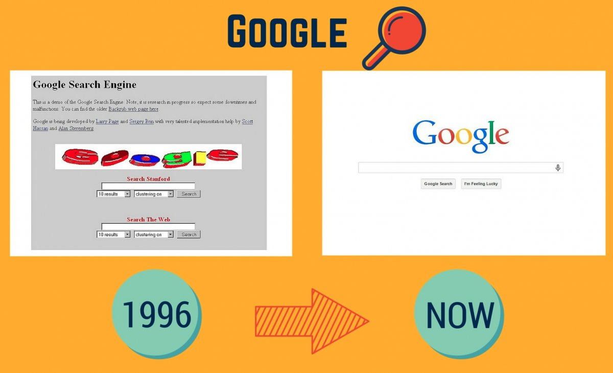 Feel old: to the first-ever website 25 years were ...