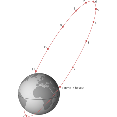 Странный фрагмент космического мусора WT1190F направился в сторону Земли