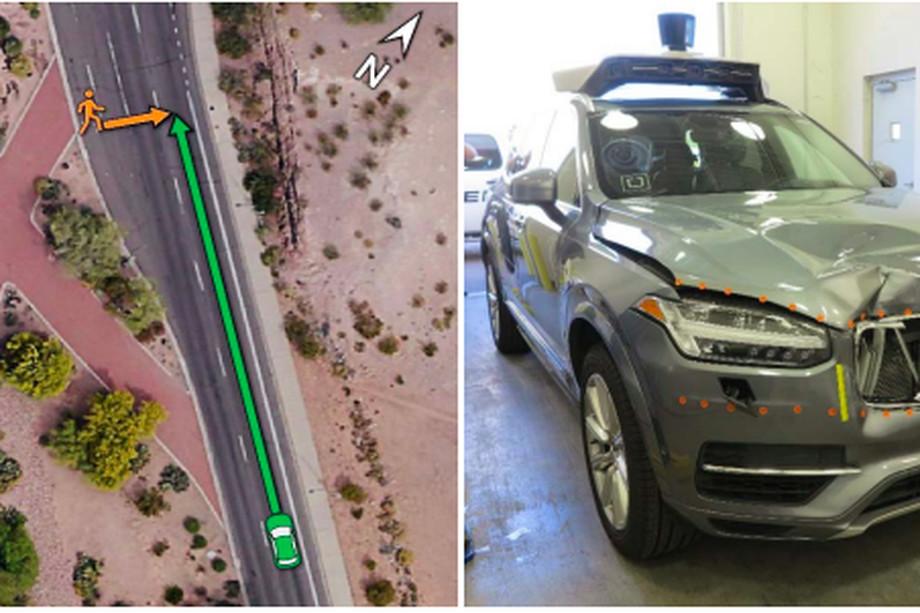 Авария с участием робомобиля Uber: датчики сработали, проблема в софте и водителе