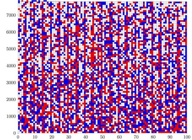 Самое большое математическое доказательство в мире «весит» 200 ТБ