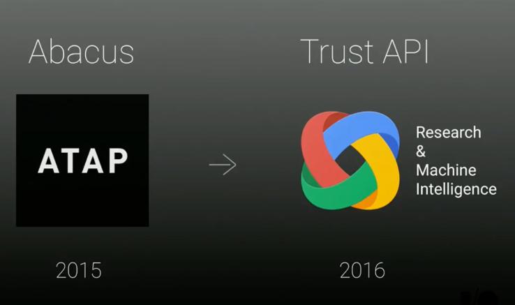 Андроид будет распознавать пользователя поего модели поведения