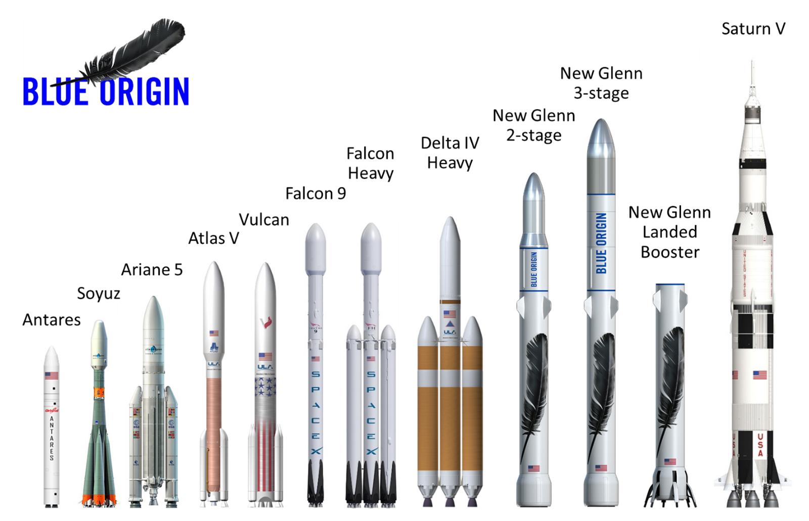Глава Amazon собирается создать самую большую ракету и покорить Луну