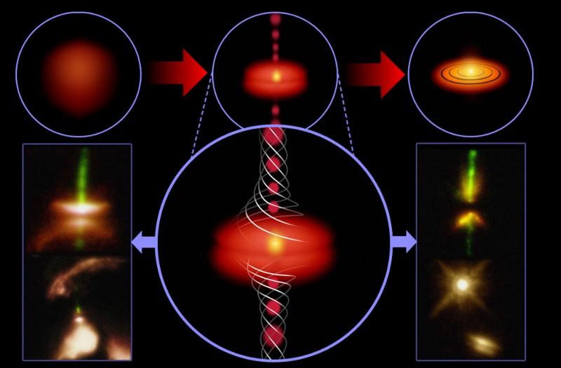 Спросите Итана №82: почему все планеты находятся в одной плоскости?