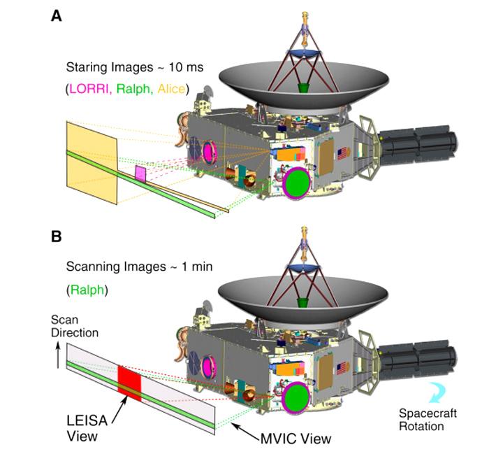 На схеме NASA можно увидеть