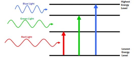Спросите Итана №78: почему E = mc2?