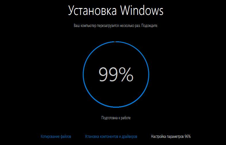 Пользователи Windows 7 и 8.1 все еще могут бесплатно обновиться до Windows 10