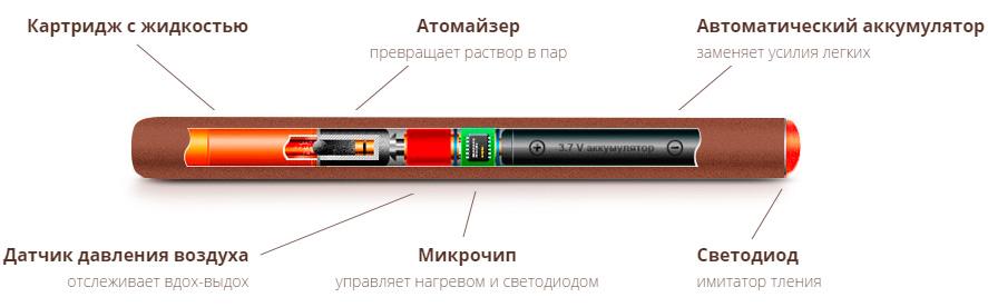 Как сделать обычную сигарету 43