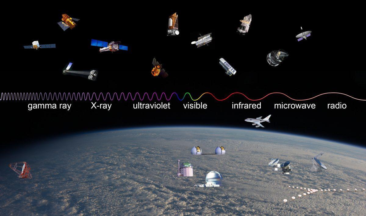 [Перевод] Спросите Итана: какие сюрпризы могут обнаружить будущие космические телескопы НАСА?