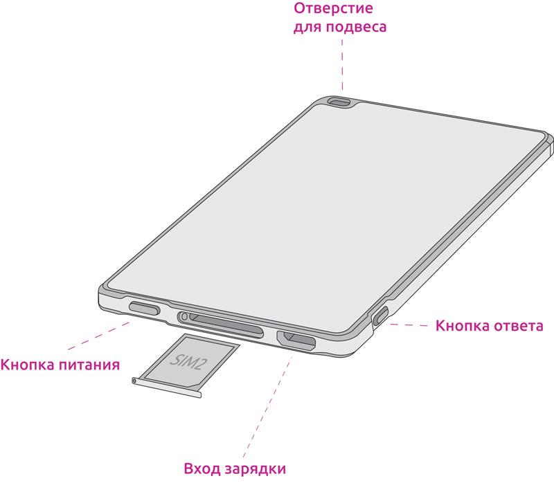 """Беспроводной адаптер """"Morecard"""" размером с кредитку позволит iPhone оставаться в сетях двух операторов одновременно"""