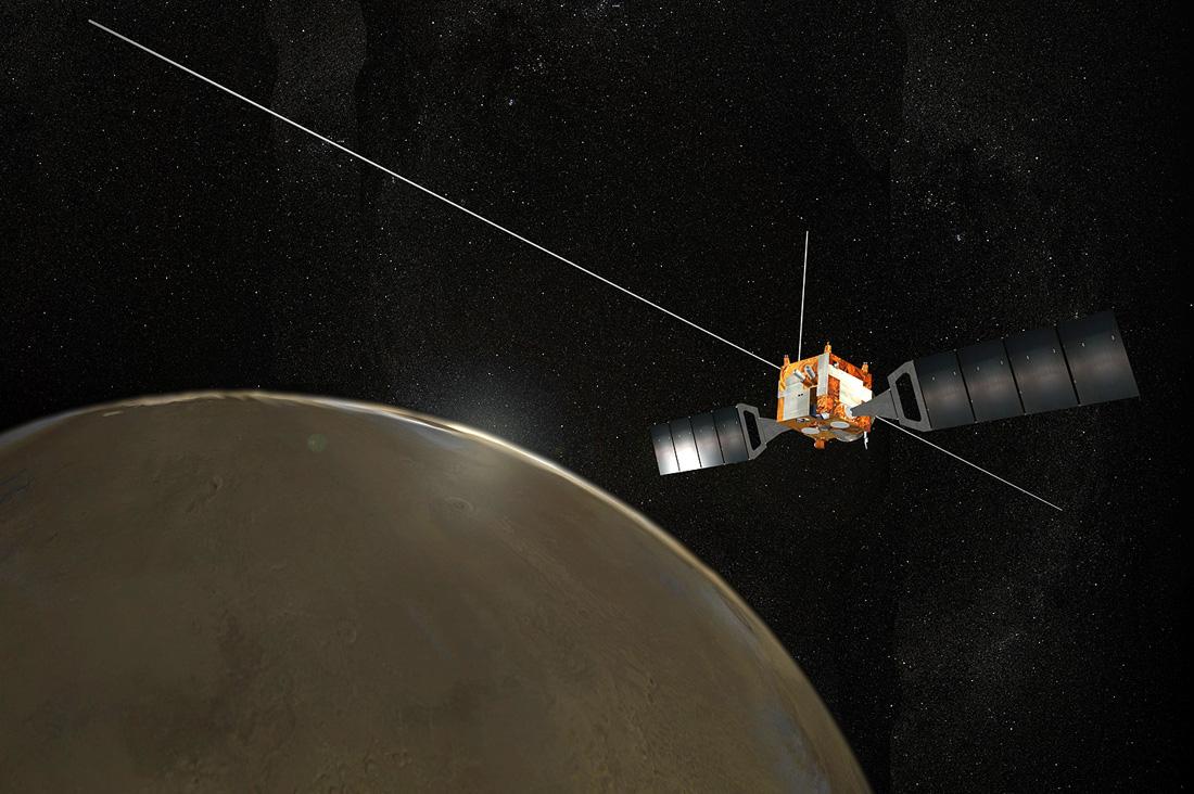 Mars-Express-Orbit-2.jpg