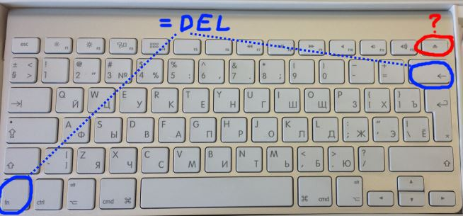 Где кнопка delete на ноутбуке