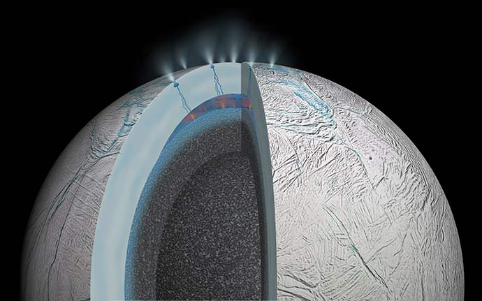 [Перевод] Новый инструмент НАСА, который будет искать признаки жизни на Энцеладе