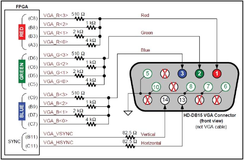 VGA-FPGA