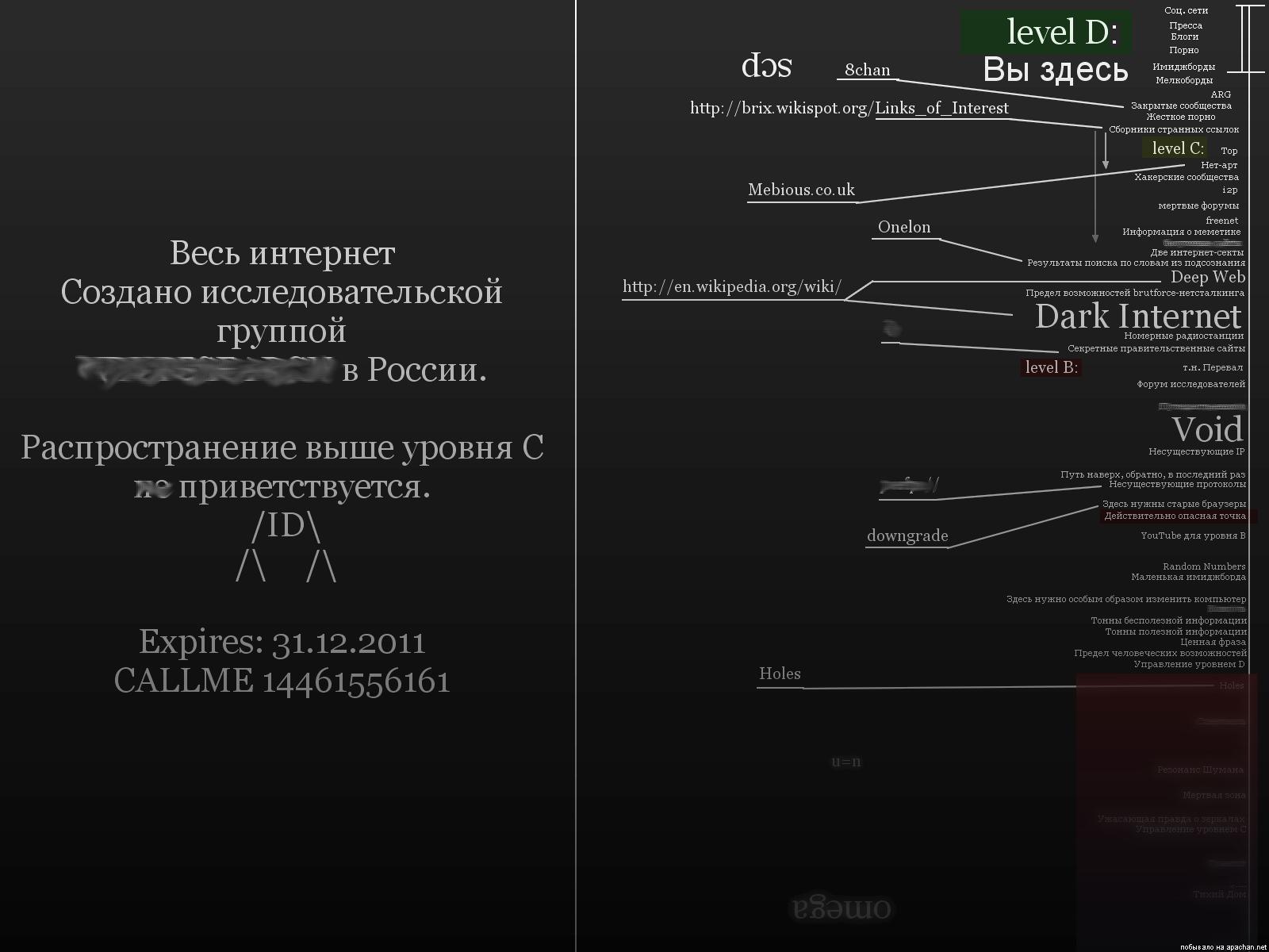 darknet habrahabr гирда