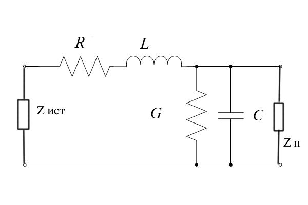Влияние кабелей на параметры