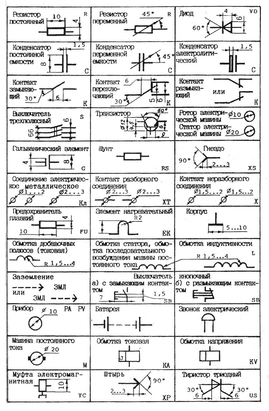Условные графические обозначения принципиальных схемах