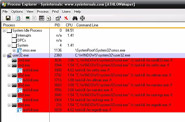 вирус в списке процессов
