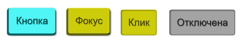 Кнопки которые похожи на настоящие