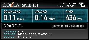 [speedtest]