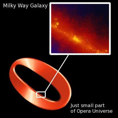 Milky Way Galaxy... Just small part of Opera Universe