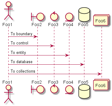 Использование Graphviz для построения блок-схем / Хабр