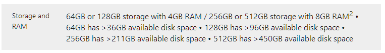 Surface 3 SSD sizes